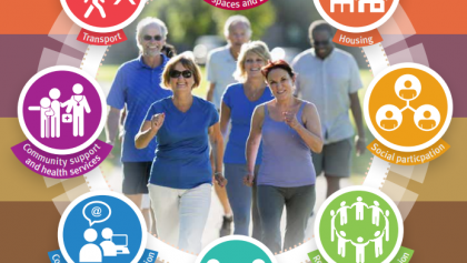 Age-Friendly Resources – Key Demographic Information about Older Queenslanders
